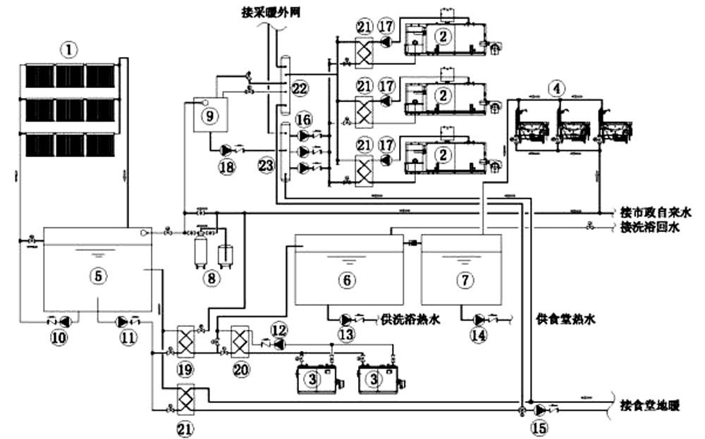 集成电路项目流程